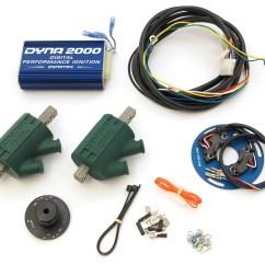 Dyna 2000 Ignition Wiring Diagram Harley Garmin Mini Usb Dynatek Honda Cb500 Cb550 Cb750 Mcdyno