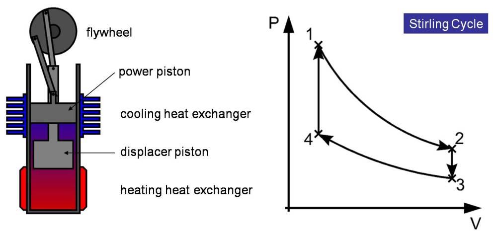 medium resolution of piston engine animation diagram