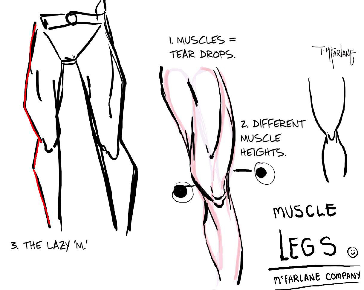 Todd's Tips for Drawing Muscular Legs!