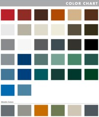 First American Trim Coil Color Chart Color Code For