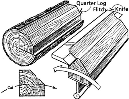 Half Wood Panel Half Wood Wall Wiring Diagram ~ Odicis
