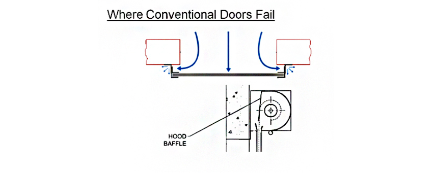Coiling Door Details & Medium Size Of Garage