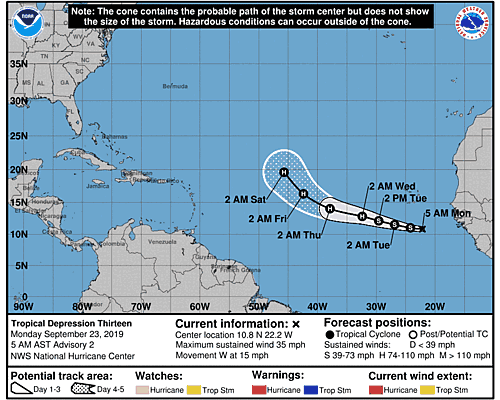 Tropical Storm Lorenzo 5-Day Uncertainty Track Image