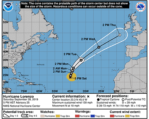 Hurricane Lorenzo 5-Day Uncertainty Track Image