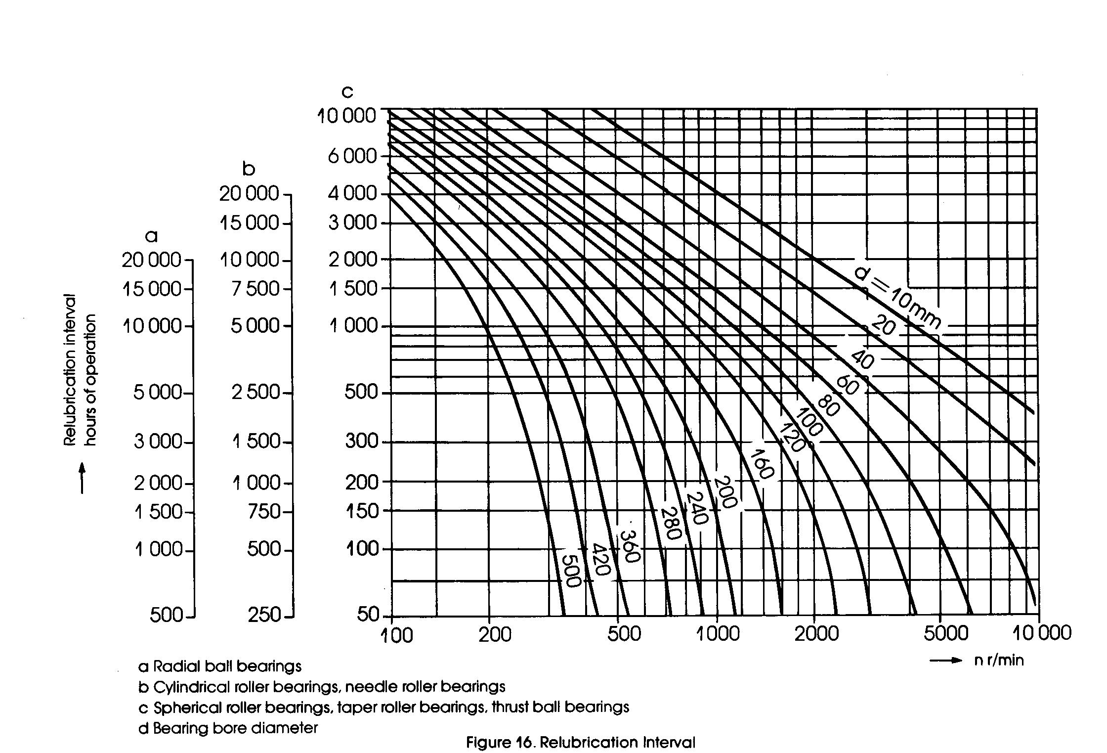 Diagrams Wiring : C Trailer Breakaway Switch Wiring