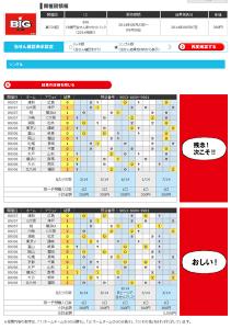 toto公式サイト-ロト6、宝くじと並ぶ高額当せんくじBIG。目指せ最高6億円!