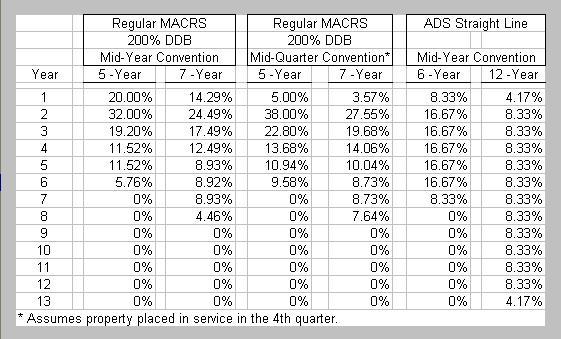 California Tax Tables 2013