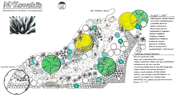 Landscape Design contractor San Diego