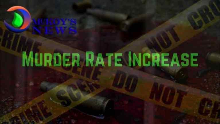 Jamaica's Murder Rate Soar