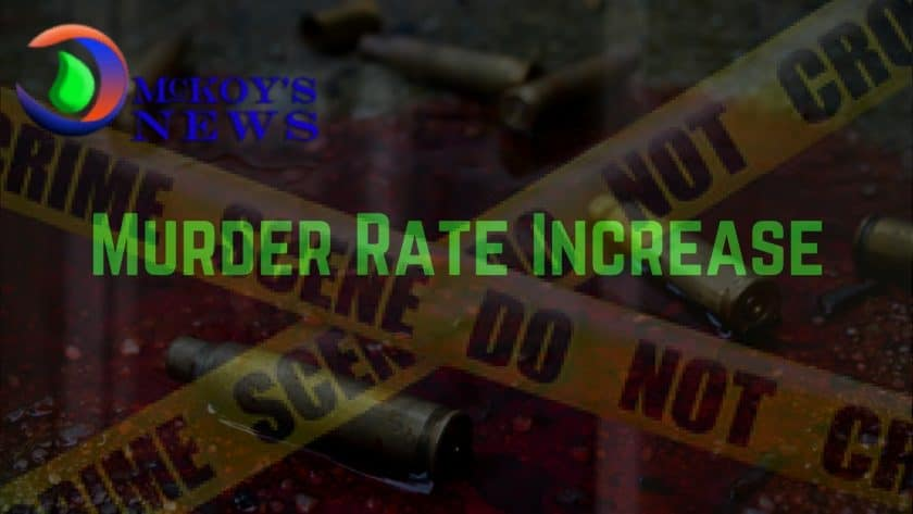 Jamaica's Murder Rate Soar