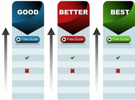 Good Better Best Estimate
