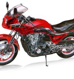 kawasaki gpz1100 the last king of a vanished clan aircooled superbikes mcn [ 1600 x 1135 Pixel ]