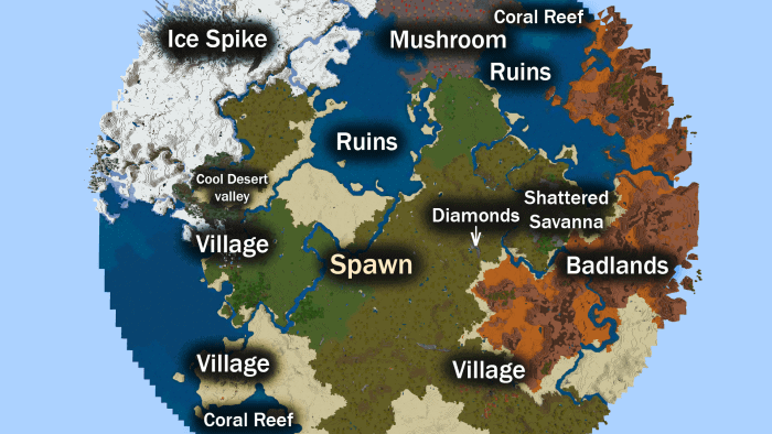 3 Villages and Variety