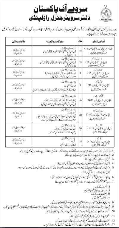 survey of Pakistan Jobs