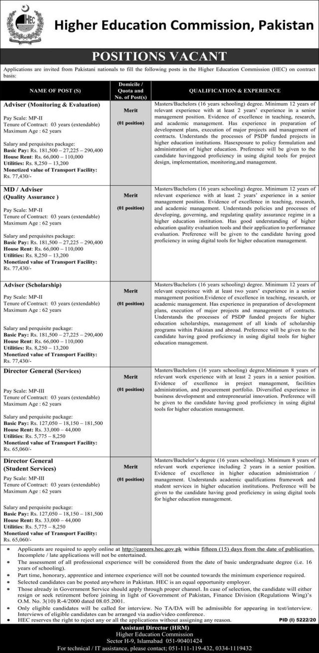Higher Education Commission (HEC) Jobs 2021