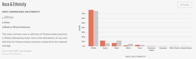 race-ethnicity-wage-gap-chart