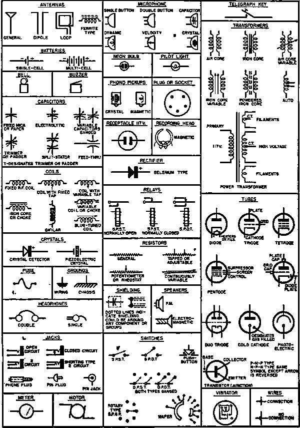 Parts & Info