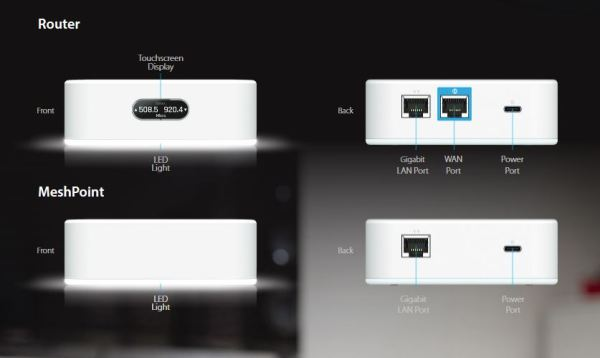 AmpliFi Instant Wifi System