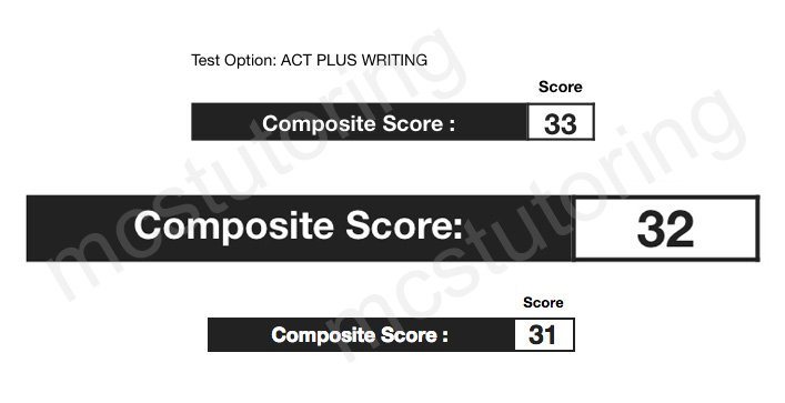 ACT preparation test score results