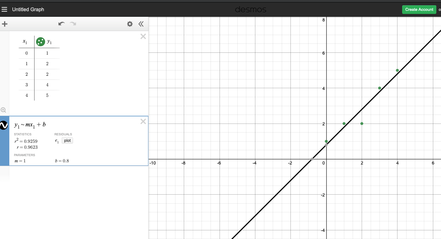Desmos: Line of Best Fit