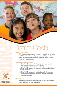 2011 Solon District Goals (1)