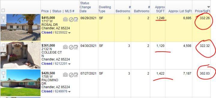 2131 N Yucca Ct, Chandler AZ 85224 comps list