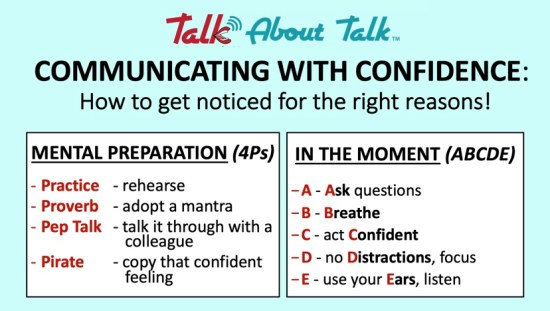 Communicating with confidence cheat sheet
