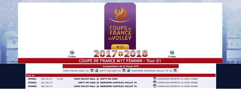 Coupe de France M17 Féminines