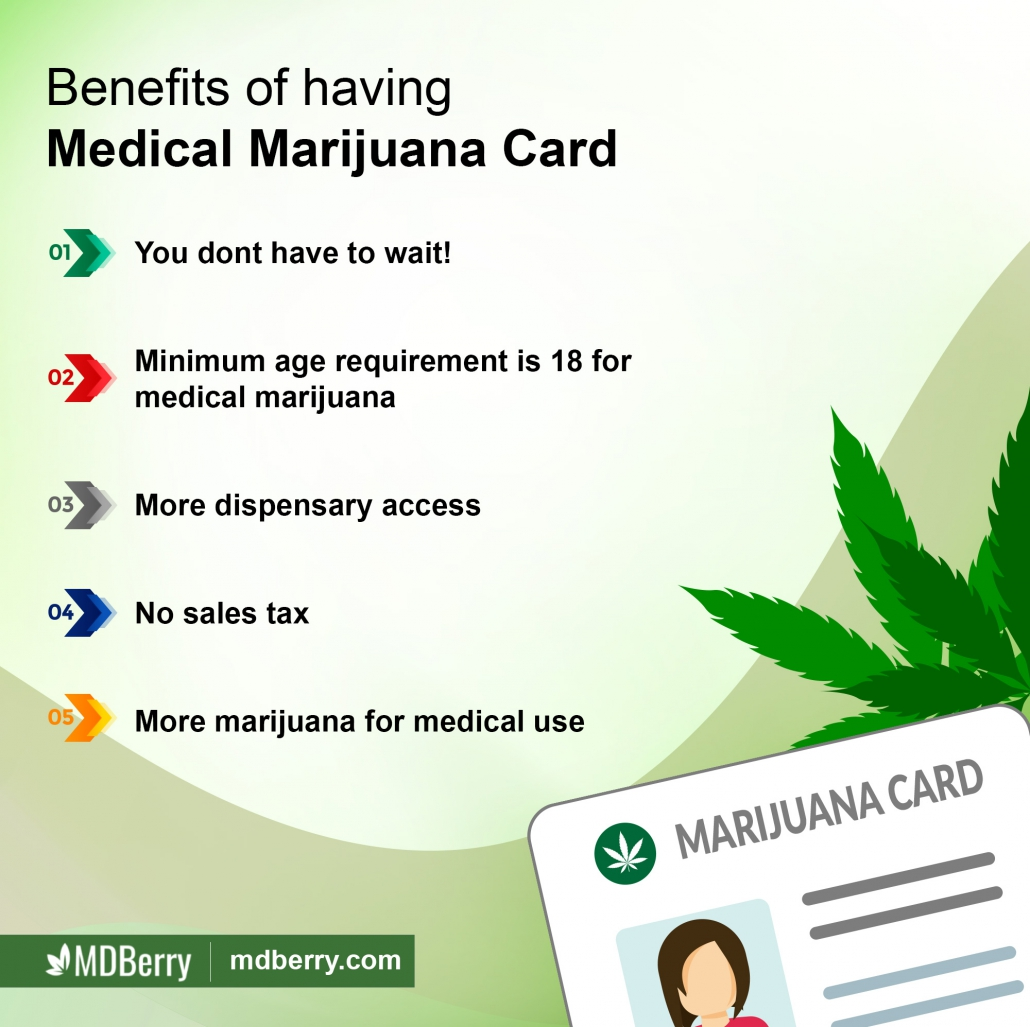 Whether you are looking to apply for a new credit card or are just starting out, there are a few things to know beforehand. 6 Benefits Of Getting A Medical Marijuana Card Mdberry