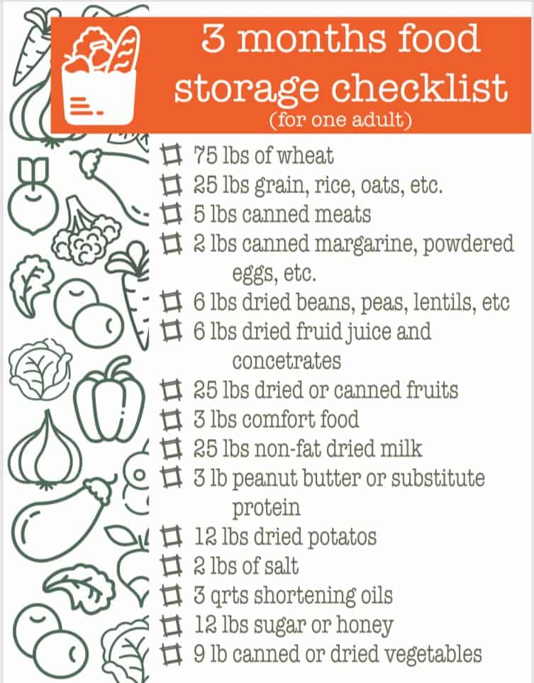 Prepper's Printable Food Storage Checklist