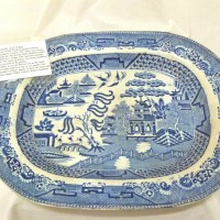 Inside our museum - The story of the Willow Pattern