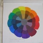 Color Wheel Mdirocco S Blog