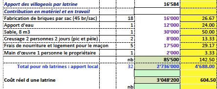 cou%cc%82t-latrine-2015-2