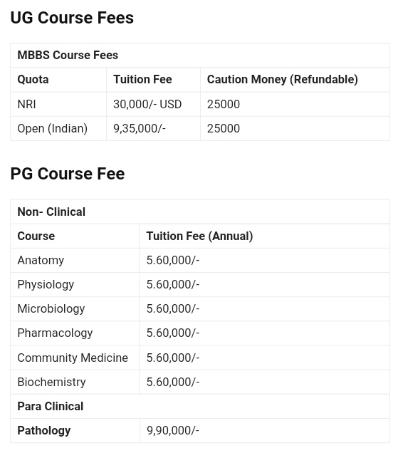 Index Medical College PG fee structure