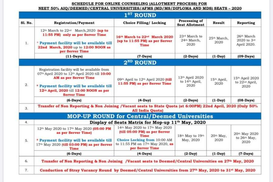 neet pg counseling Date