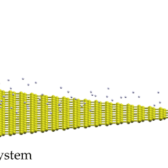 Phase Diagram Of Graphene Yamaha G29 Golf Cart Wiring Crystals Free Full Text On The Diagrams 4he