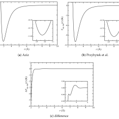 Phase Diagram Of Graphene 1983 Porsche 944 Wiring Crystals Free Full Text On The Diagrams 4he