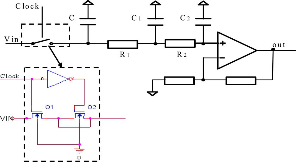 A Capacitive Humidity Sensor