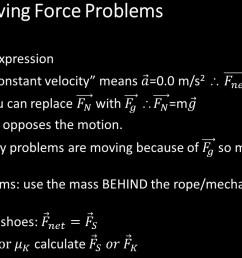 mdriscoll / SPH3U Grade 11 University Physics [ 720 x 1280 Pixel ]