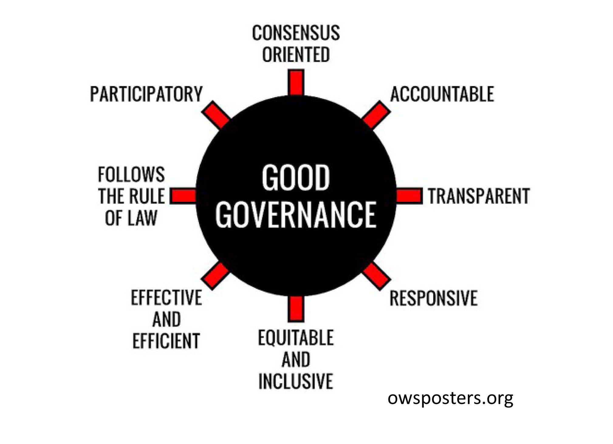 The Importance Of Good Governance Kaif Siddiqui