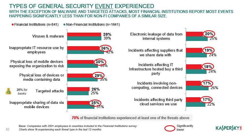 sector-threatss.jpg