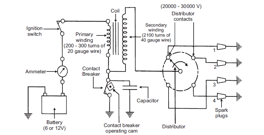 battery ignition system?resize=665%2C341 ice ignition system wiring diagram yondo tech ice bear trike ignition wiring diagram at honlapkeszites.co