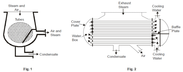 down flow type condensor