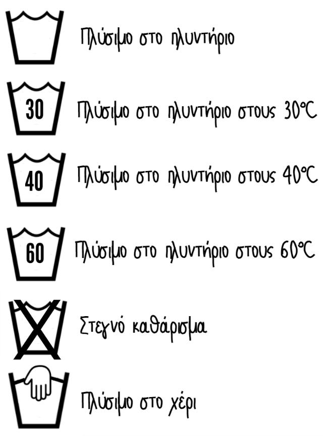 Σύμβολα πλυσίματος στις ετικέτες ρούχων