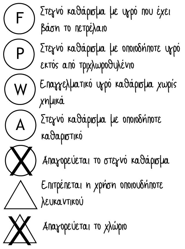 Εξειδικευμένα σύμβολα καθαρισμού στις ετικέτες