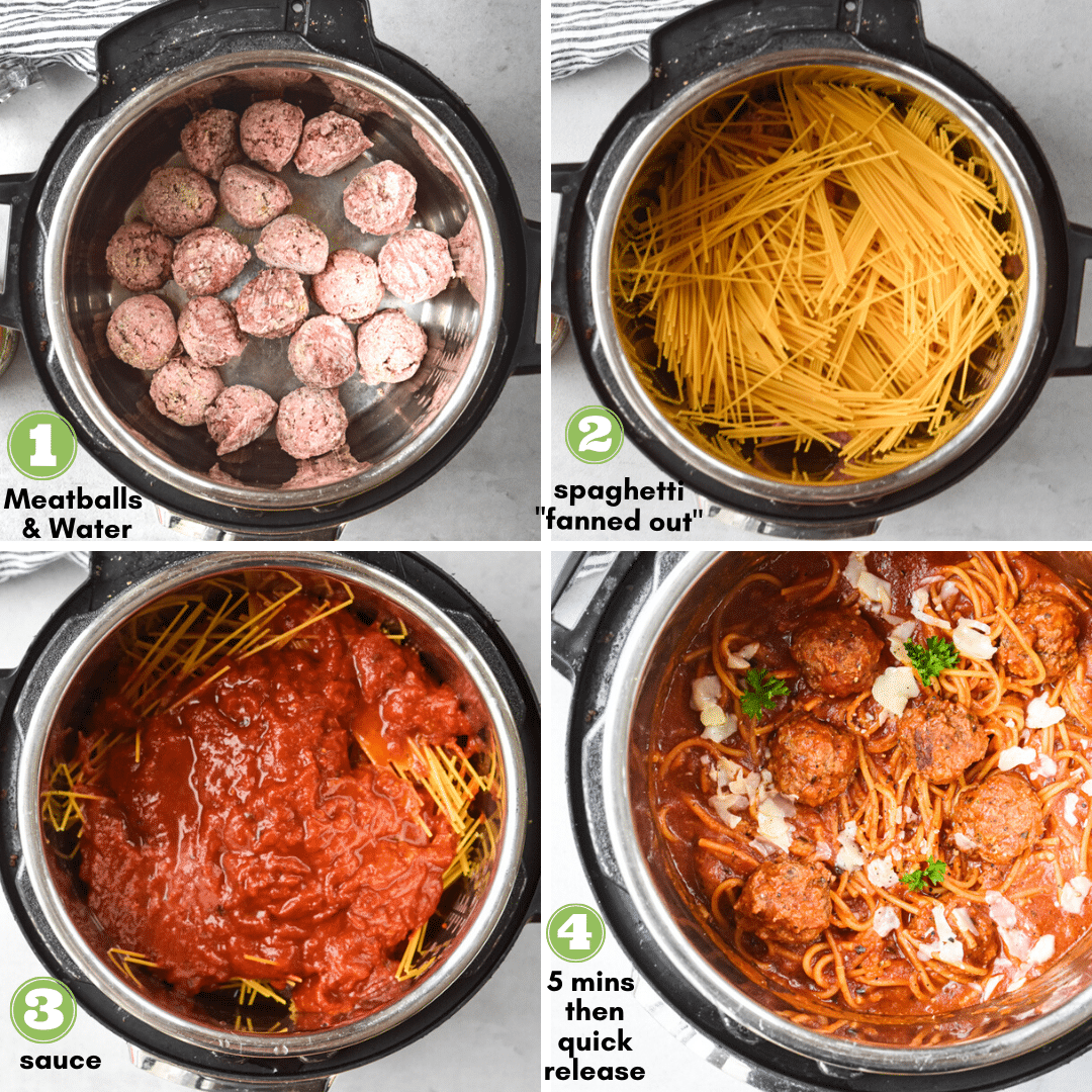 _process for cooking instant pot spaghetti and meatballs