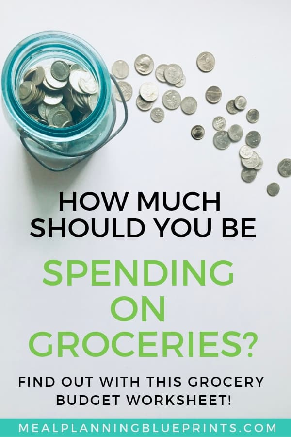 How much should you be spending on groceries Save money grocery budget worksheet