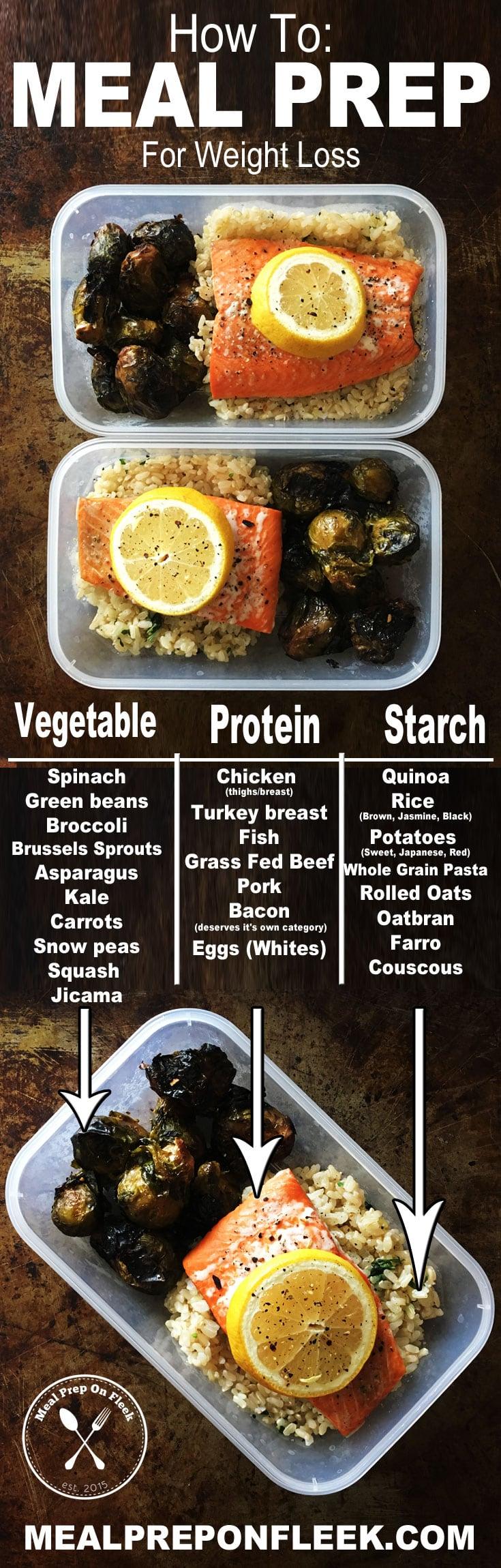 Meal Prep 101 For Beginners - Meal Prep on Fleek™