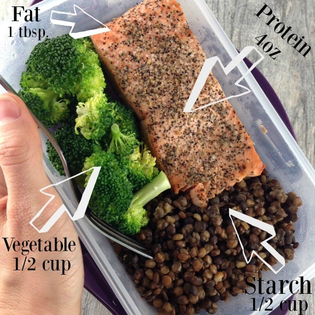 meal prep portion control