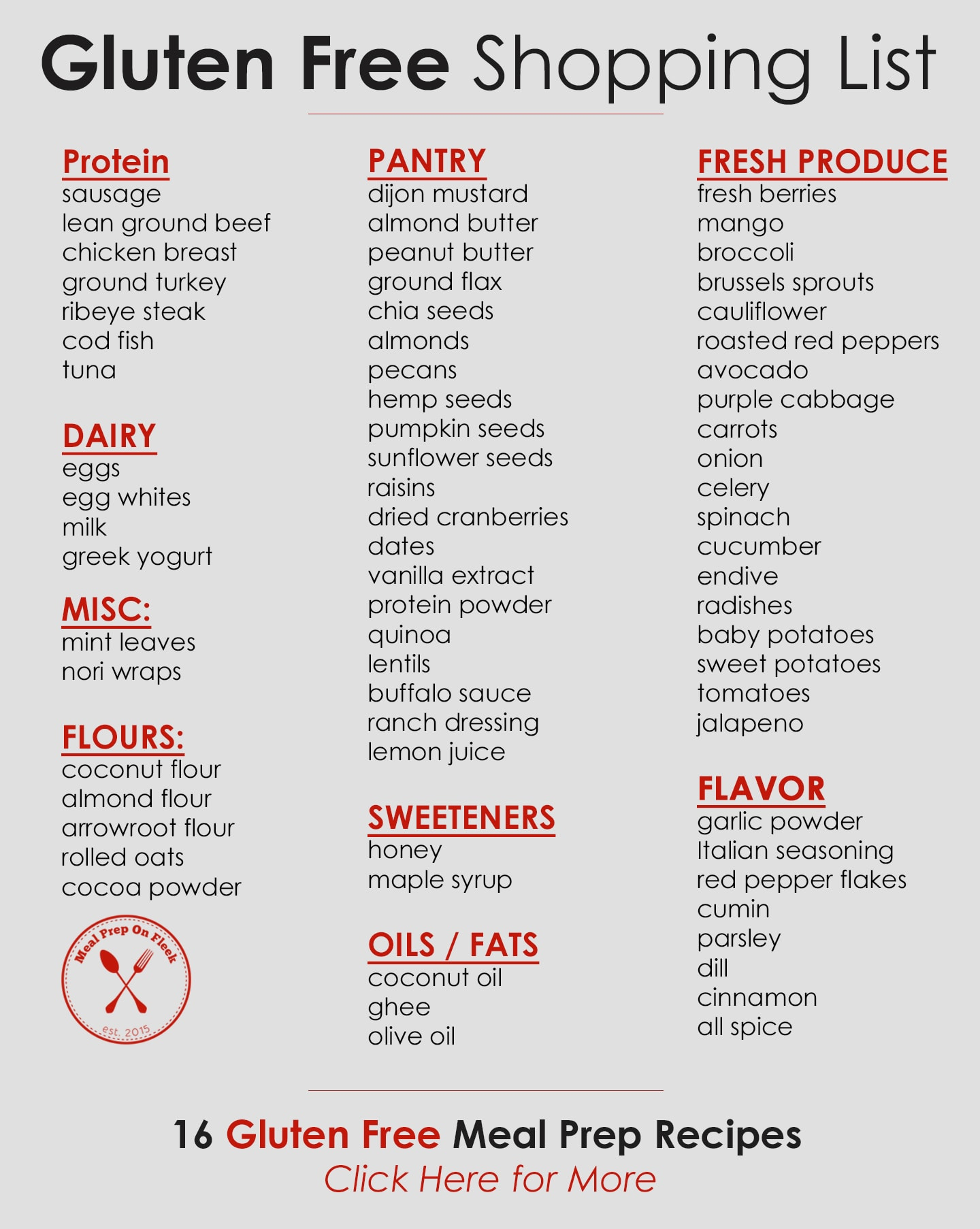 gluten free grocery list gluten free shopping list